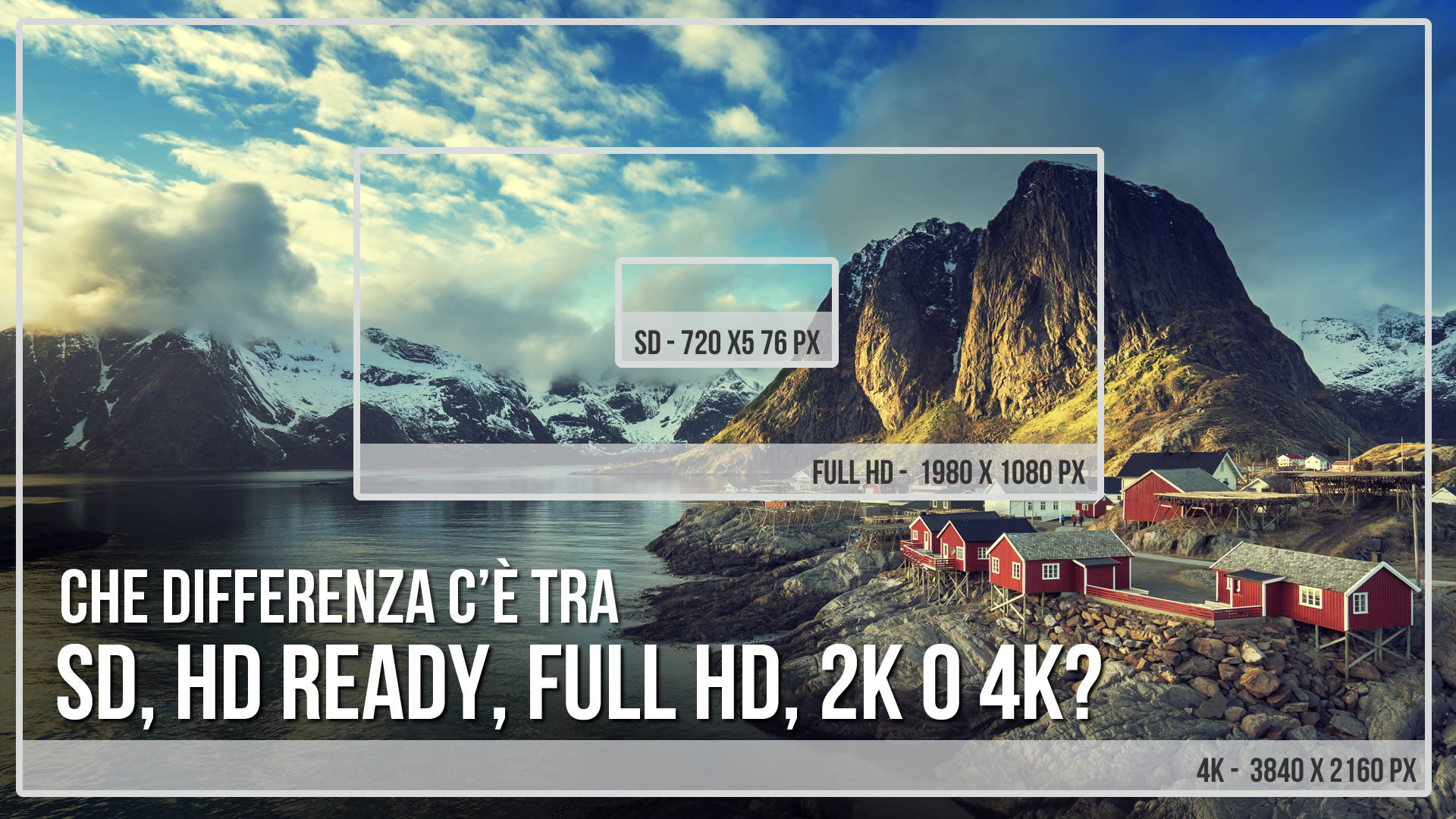 Qual'è la differenza tra 4K, Full HD, HD Ready, SD?